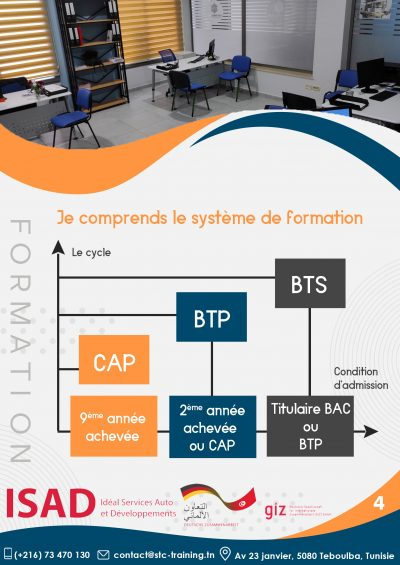 5-systeme-formation